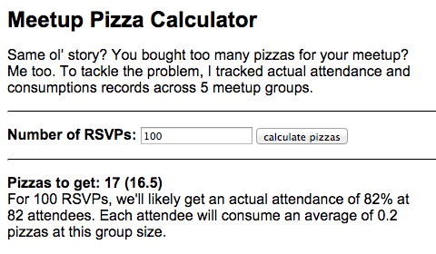 Meetup Pizza Calculator